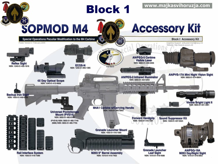 SOPMOD M4 Accessory Kit Block 1 poster