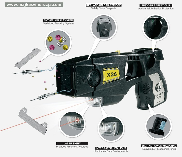 TASER X26 features